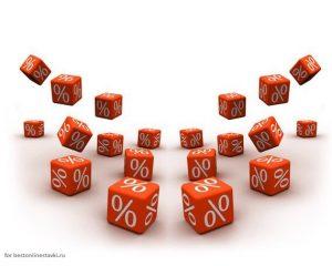Ставки на спорт: Стратегия ставок Процент от Банка